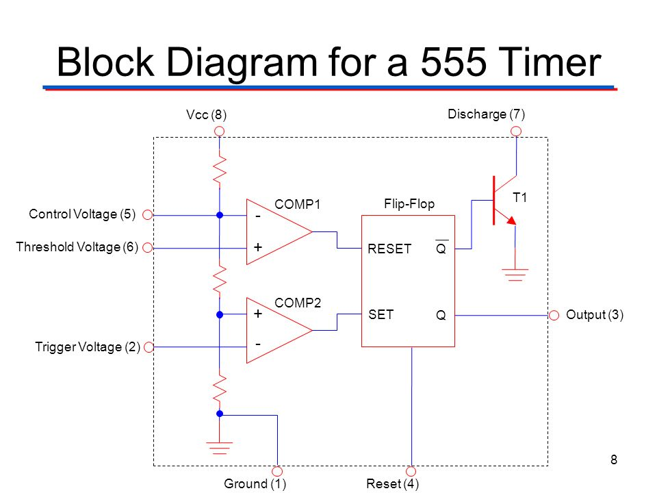 Block Diagram for a 555 Timer