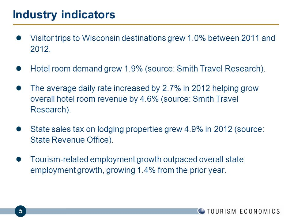 Industry indicators Visitor trips to Wisconsin destinations grew 1.0% between 2011 and 2012.