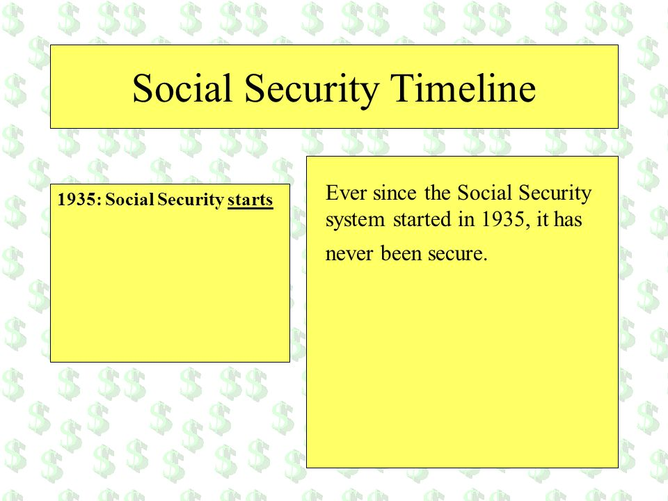 Social Security Timeline