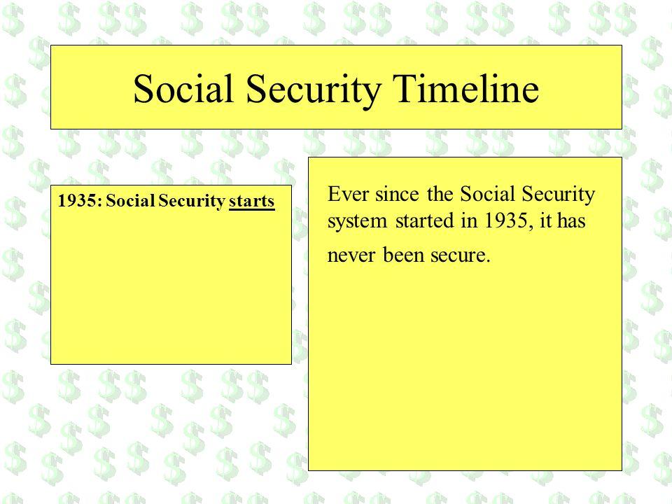 Social Security Timeline