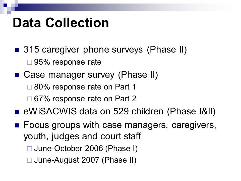 Data Collection 315 caregiver phone surveys (Phase II)