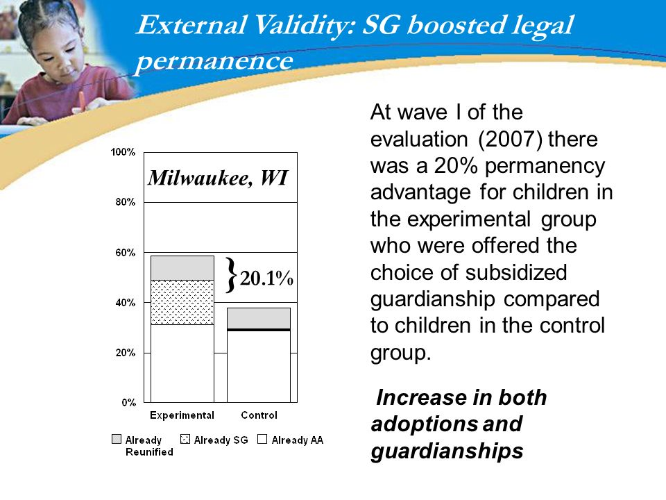 }20.1% External Validity: SG boosted legal permanence