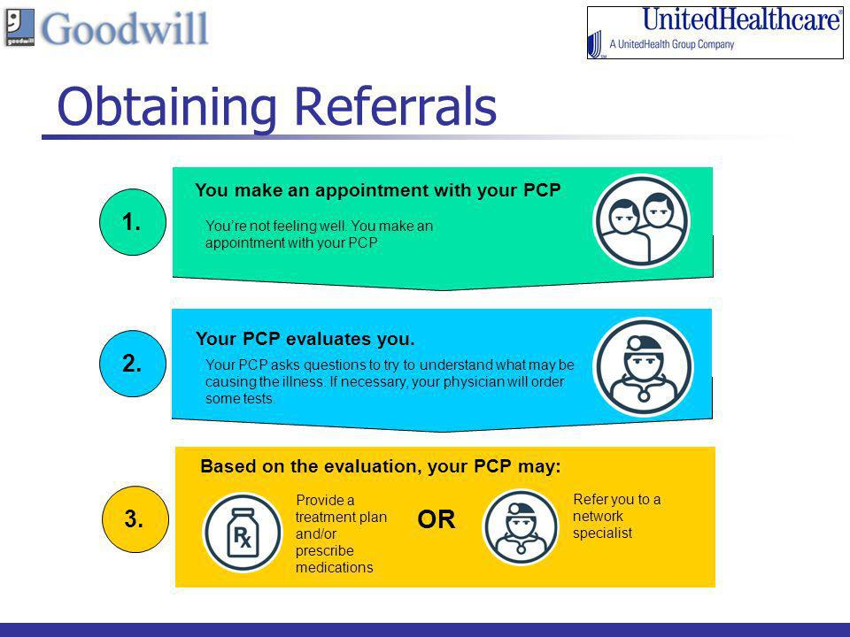 Obtaining Referrals OR 1. 2. 3. You make an appointment with your PCP