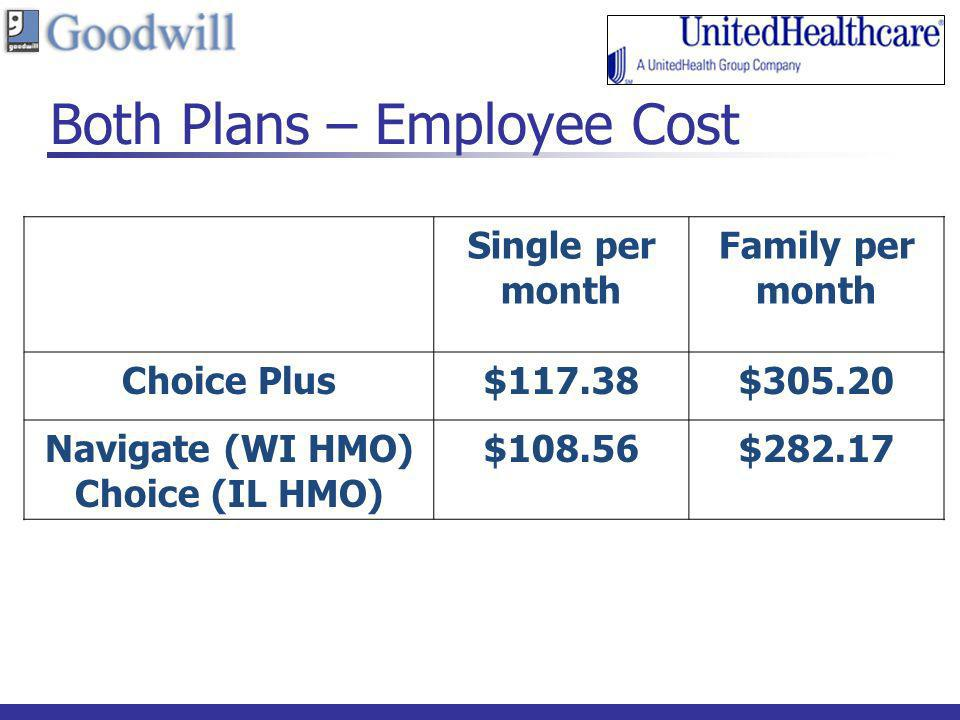Both Plans – Employee Cost