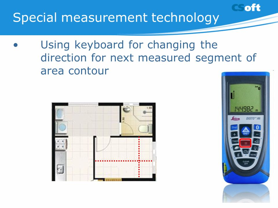 Special measurement technology