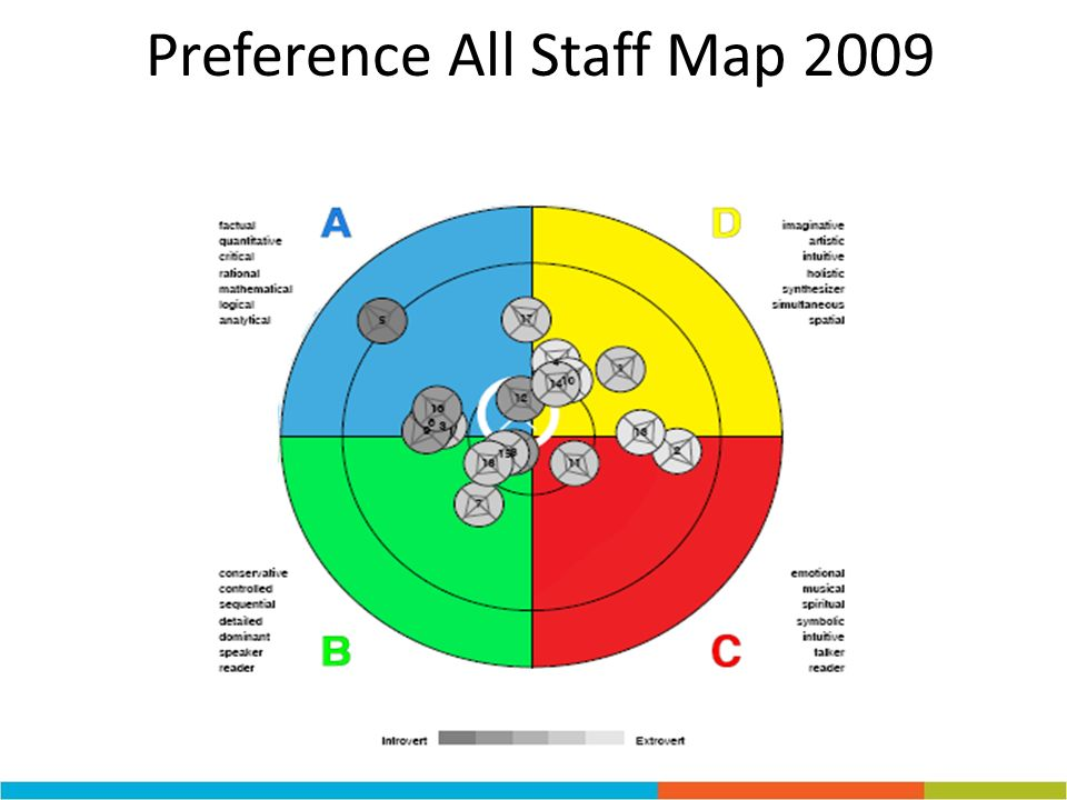 Preference All Staff Map 2009