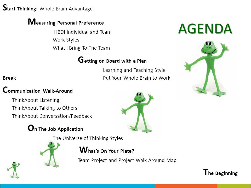AGENDA Start Thinking: Whole Brain Advantage Communication Walk-Around