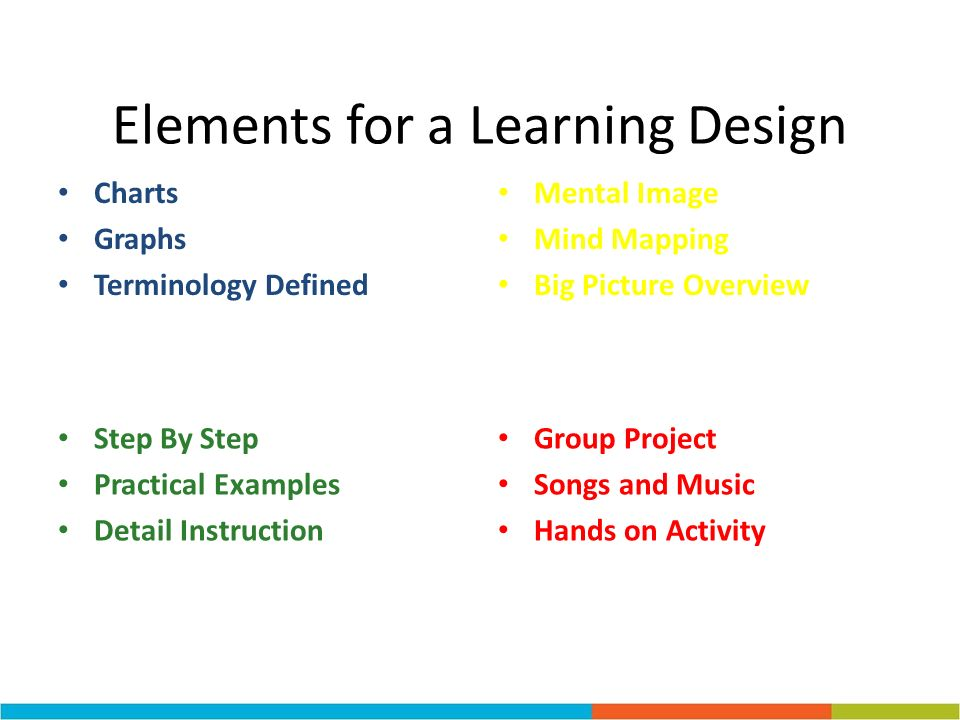 Elements for a Learning Design