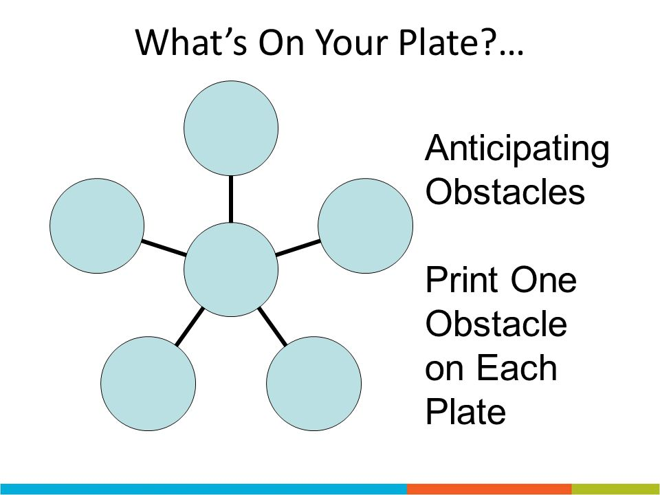 What's On Your Plate … Anticipating Obstacles