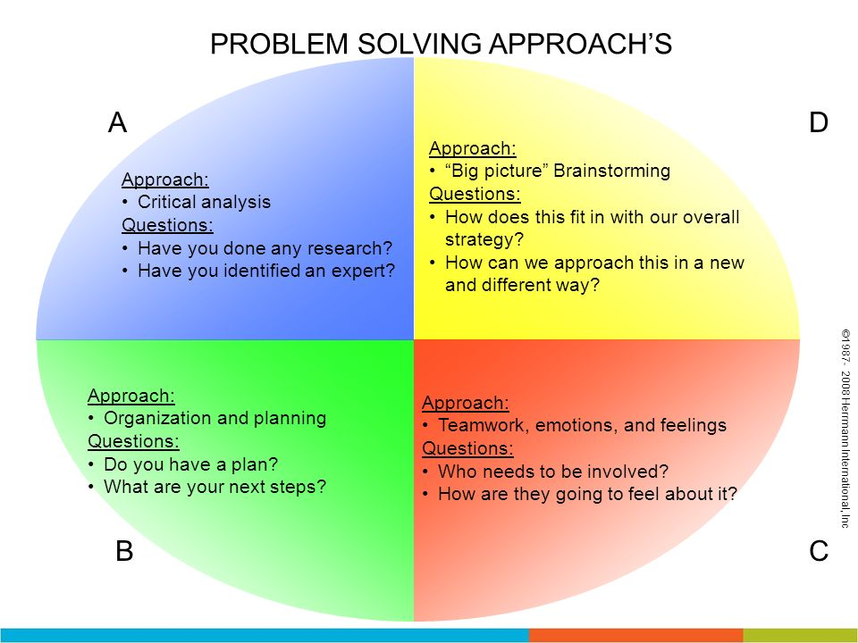 PROBLEM SOLVING APPROACH'S