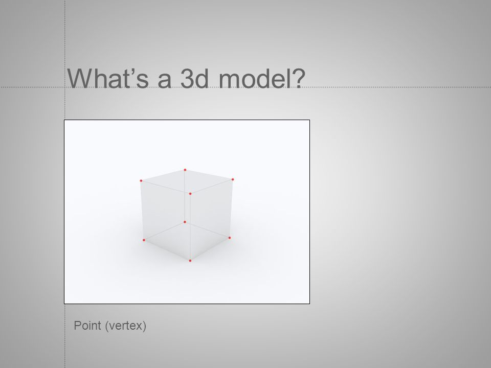 What's a 3d model Point (vertex)