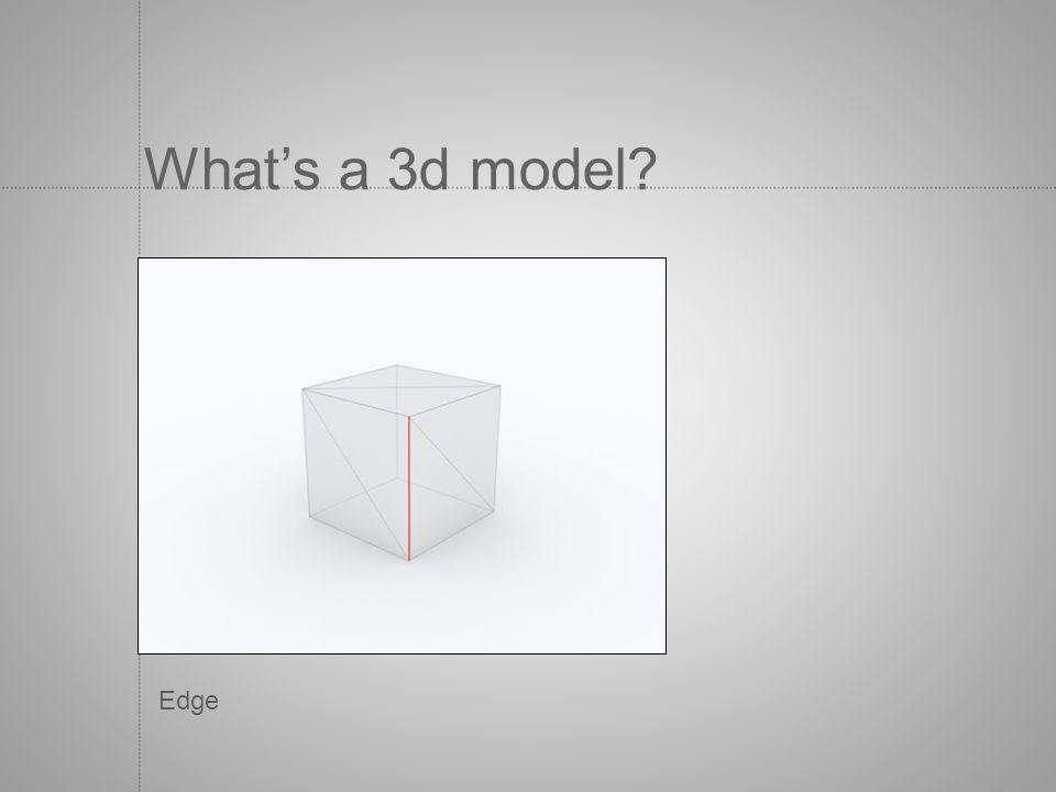What's a 3d model Edge