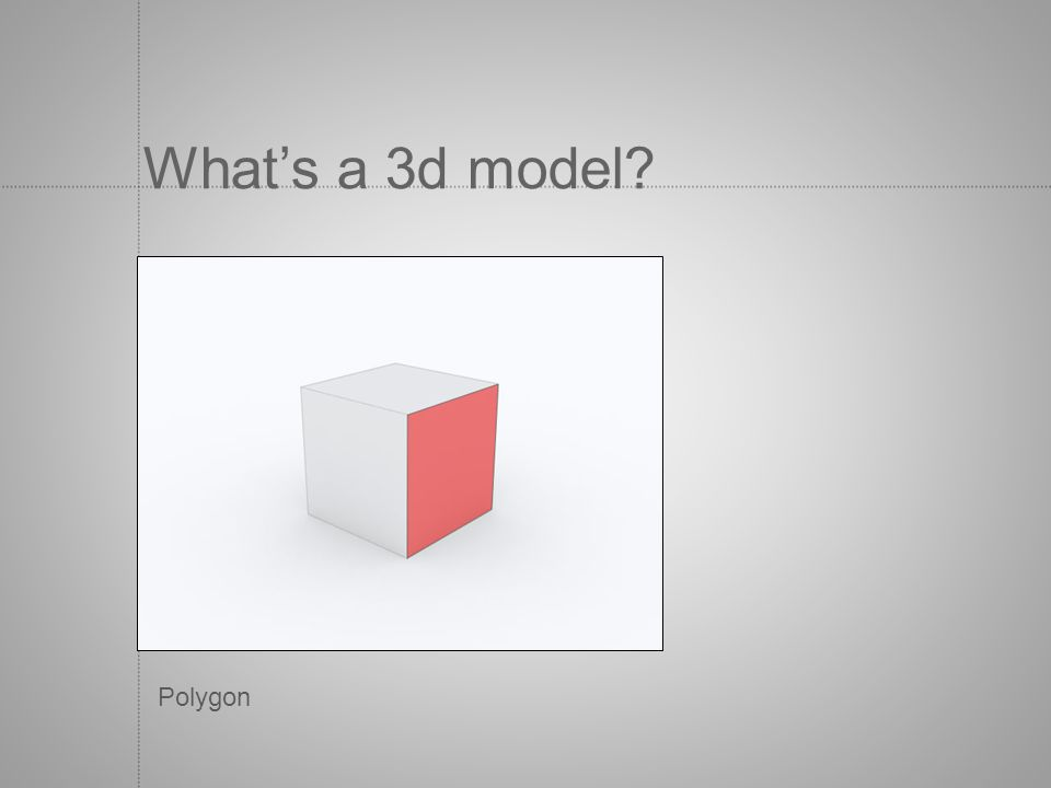 What's a 3d model Polygon