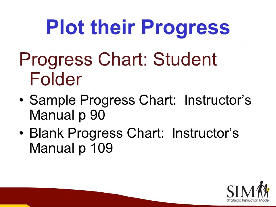 Plot their Progress Progress Chart: Student Folder