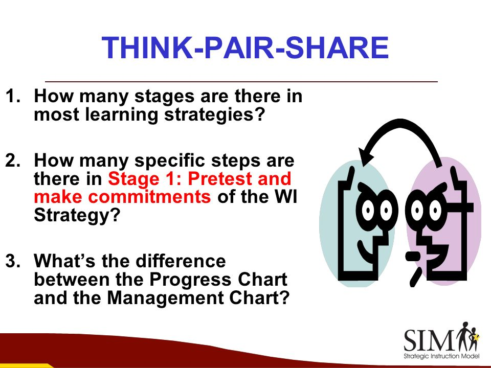 THINK-PAIR-SHARE How many stages are there in most learning strategies
