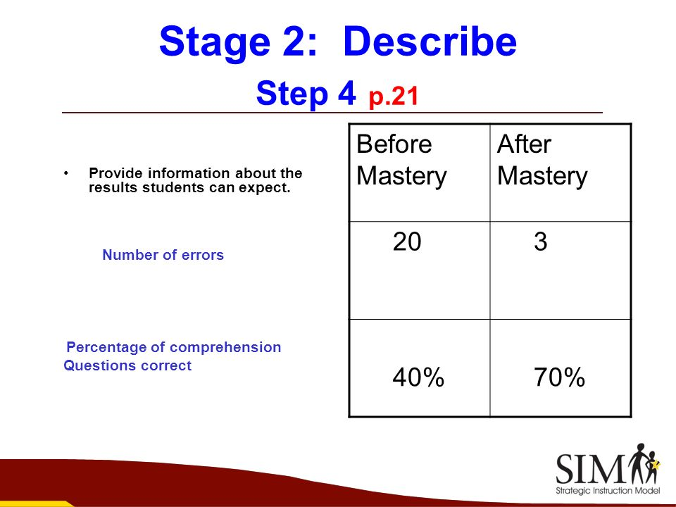 Stage 2: Describe Step 4 p.21 Before Mastery After Mastery 20 3 40%
