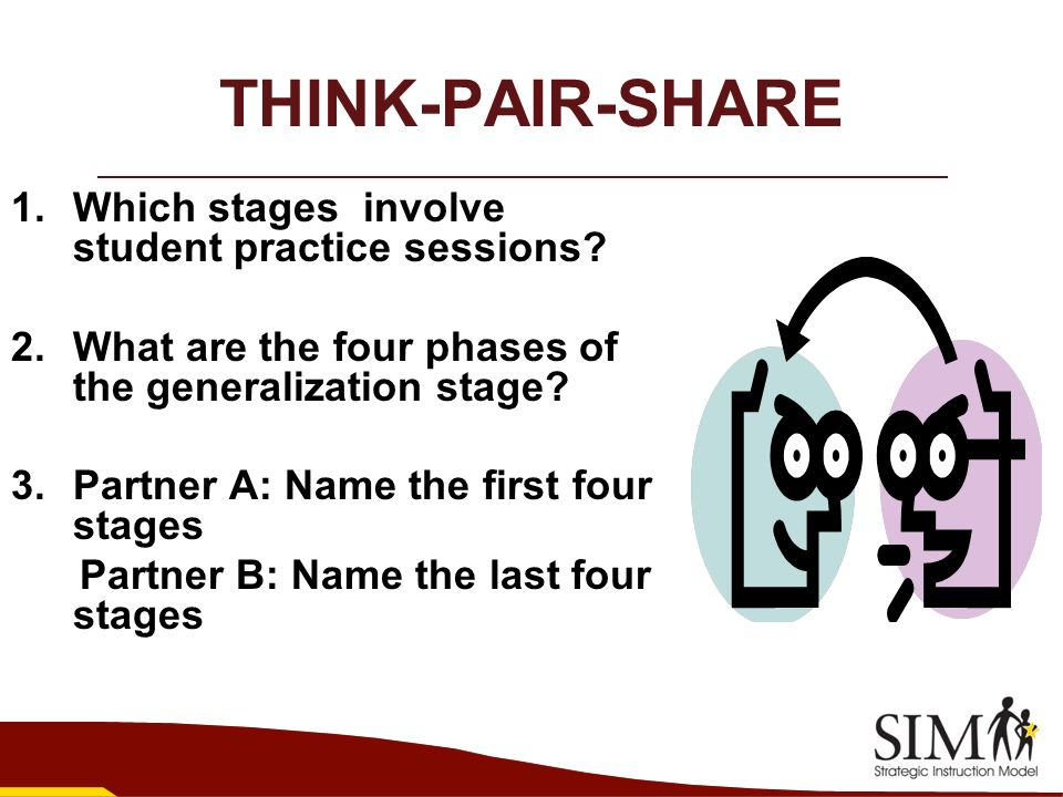 THINK-PAIR-SHARE Which stages involve student practice sessions
