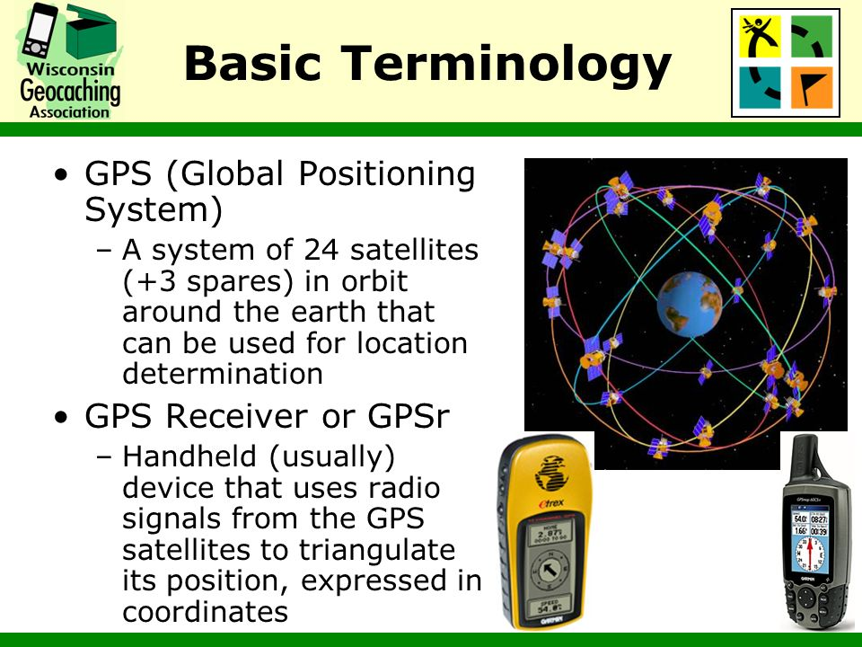 Basic Terminology GPS (Global Positioning System) GPS Receiver or GPSr