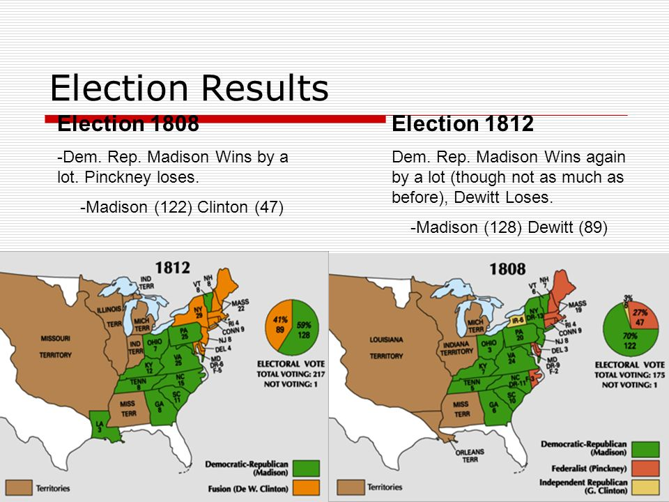Election Results Election 1808 Election 1812
