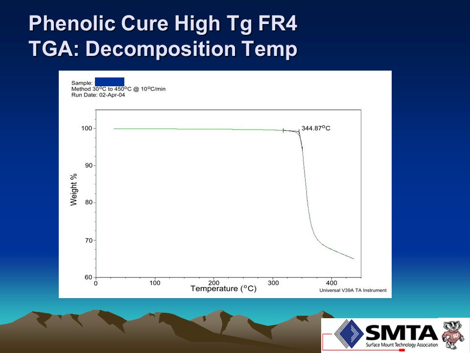 Phenolic Cure High Tg FR4 TGA: Decomposition Temp