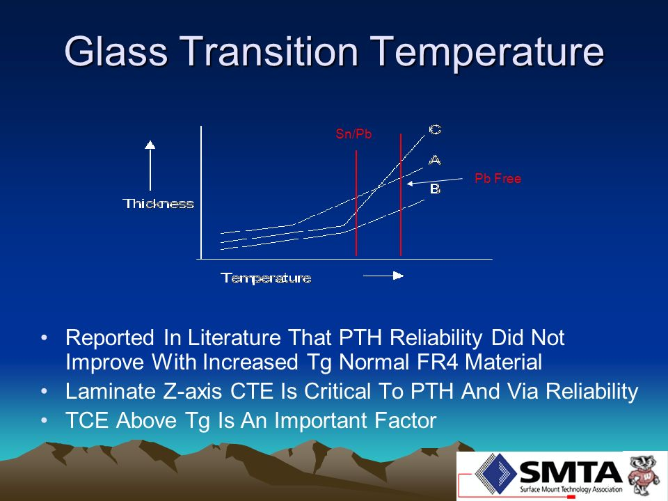 Glass Transition Temperature