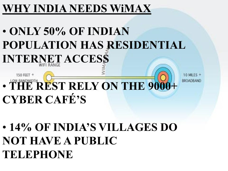 WHY INDIA NEEDS WiMAX ONLY 50% OF INDIAN POPULATION HAS RESIDENTIAL INTERNET ACCESS. THE REST RELY ON THE 9000+ CYBER CAFÉ'S.