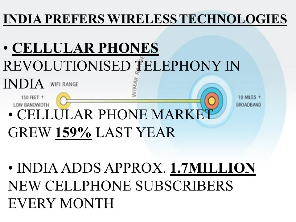 CELLULAR PHONES REVOLUTIONISED TELEPHONY IN INDIA