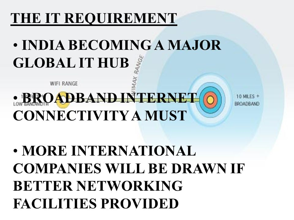 THE IT REQUIREMENT INDIA BECOMING A MAJOR GLOBAL IT HUB. BROADBAND INTERNET CONNECTIVITY A MUST.