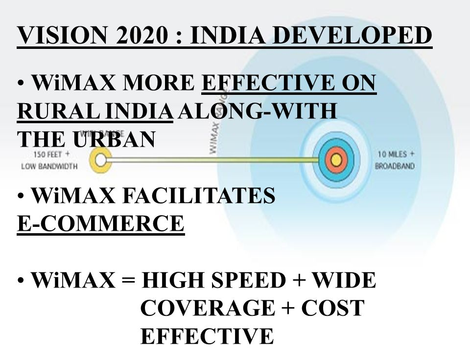 VISION 2020 : INDIA DEVELOPED