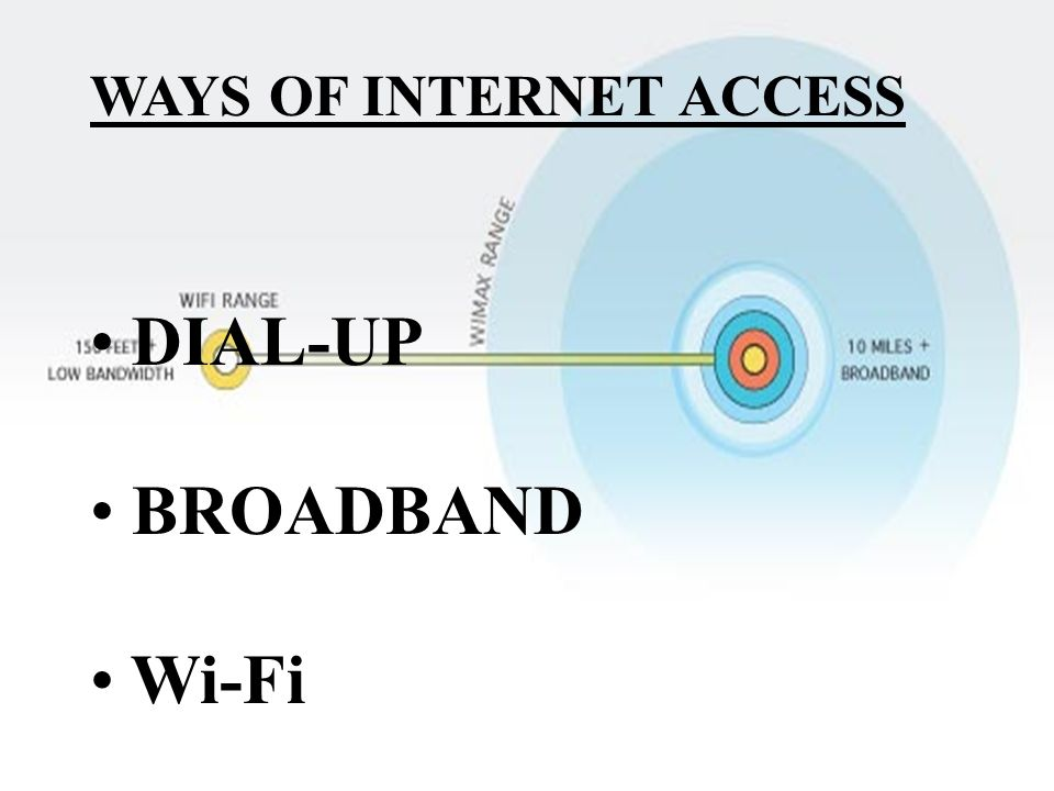 WAYS OF INTERNET ACCESS