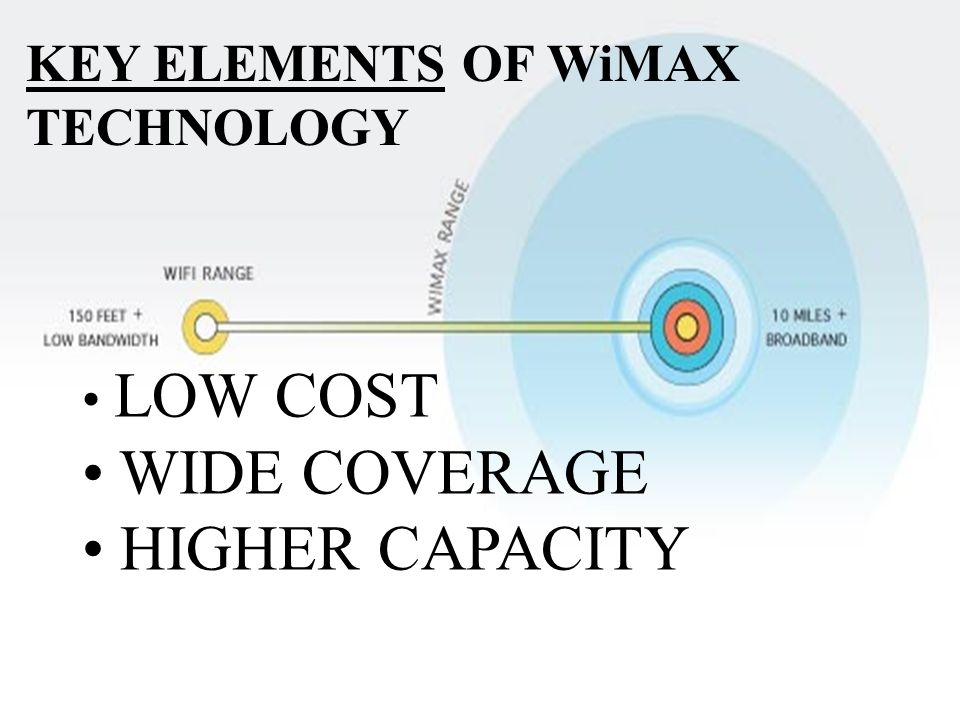 WIDE COVERAGE HIGHER CAPACITY KEY ELEMENTS OF WiMAX TECHNOLOGY