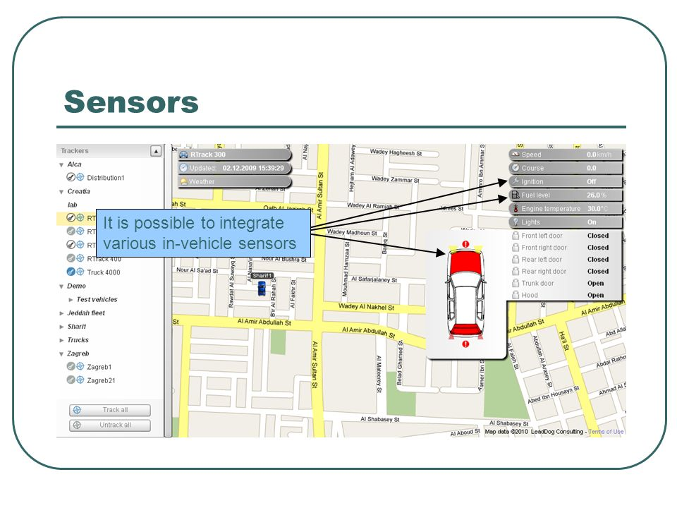 Sensors It is possible to integrate various in-vehicle sensors