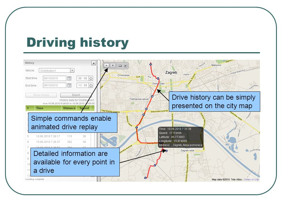 Driving history Drive history can be simply presented on the city map