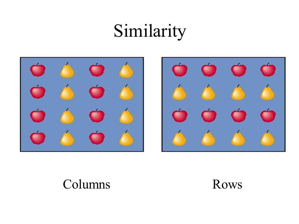 Similarity Columns Rows