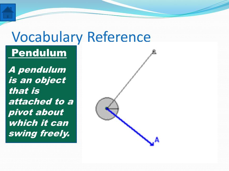 Vocabulary Reference Pendulum