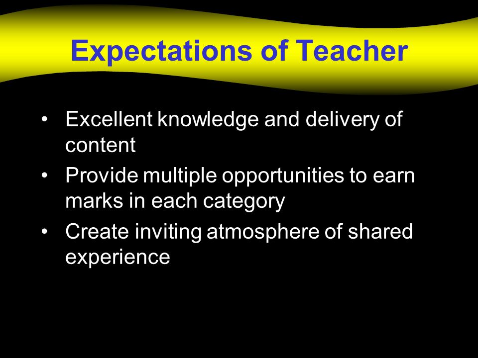 Expectations of Teacher