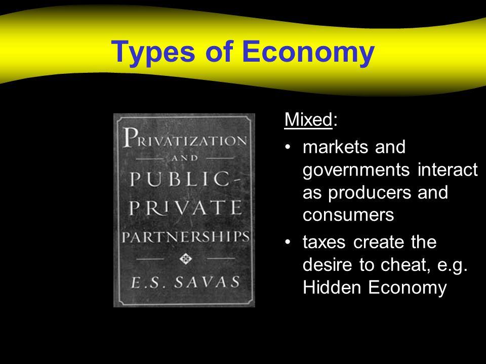 Types of Economy Mixed: