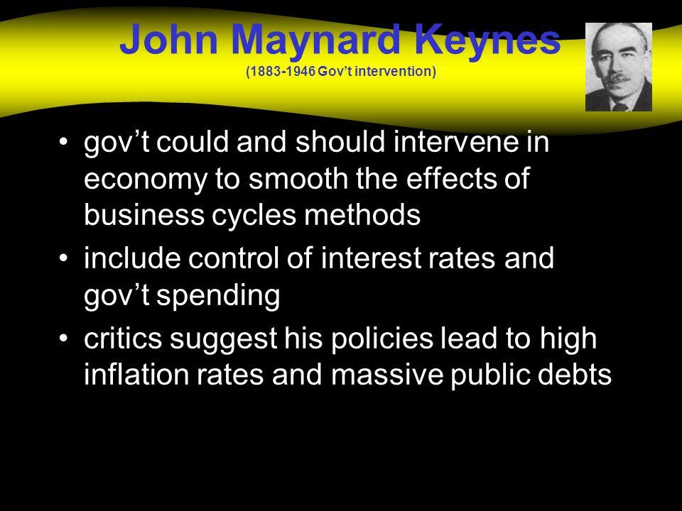 John Maynard Keynes (1883-1946 Gov't intervention)
