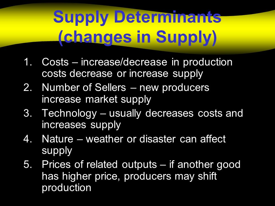 Supply Determinants (changes in Supply)
