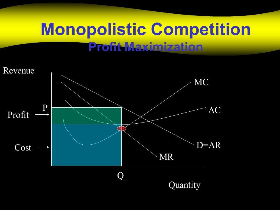 Monopolistic Competition Profit Maximization