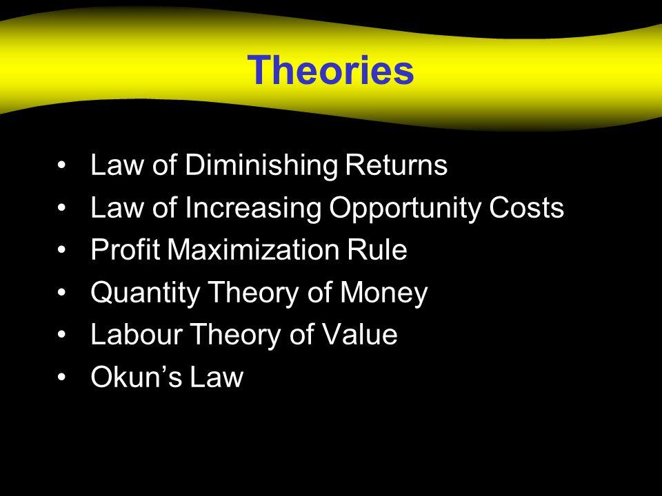 Theories Law of Diminishing Returns