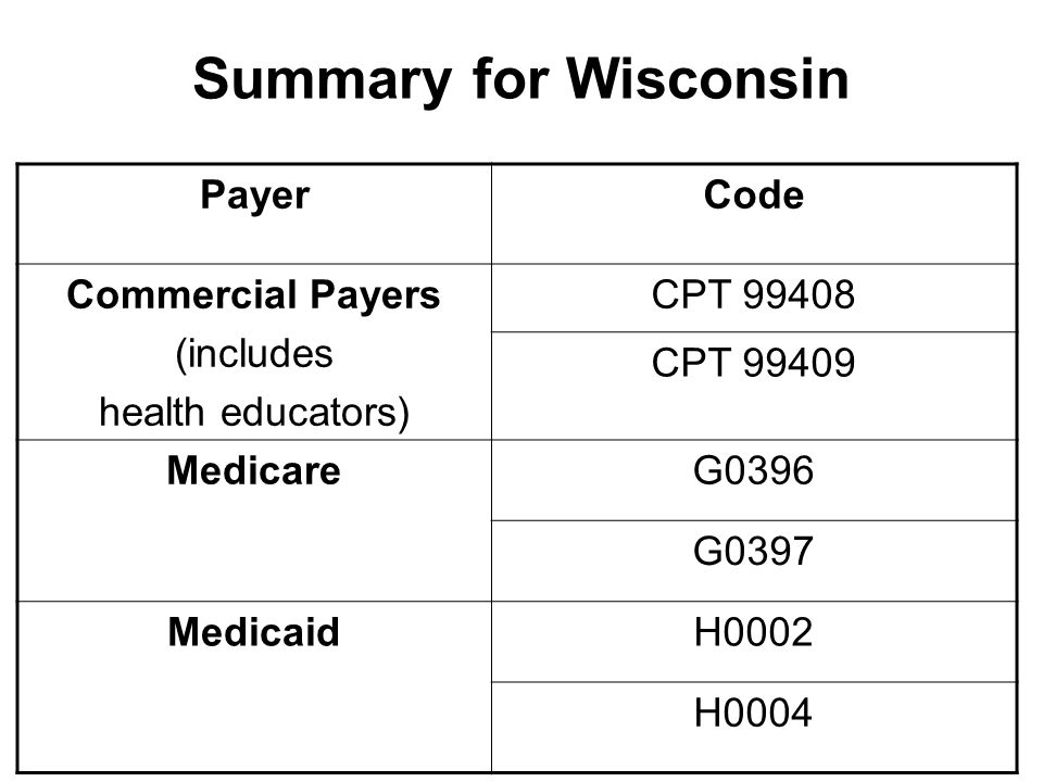 Summary for Wisconsin Payer Code Commercial Payers (includes