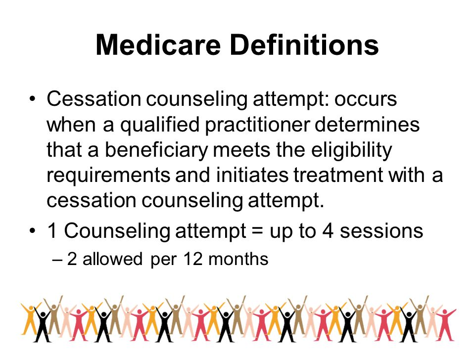Medicare Definitions