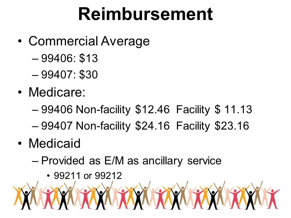 Reimbursement Commercial Average Medicare: Medicaid 99406: $13
