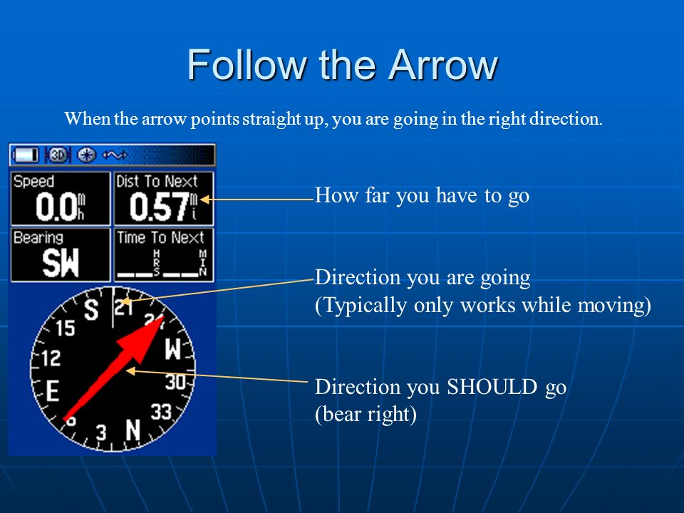 Follow the Arrow How far you have to go