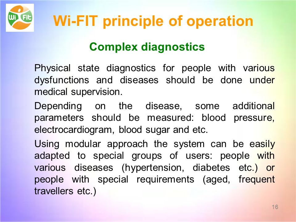Wi-FIT principle of operation Complex diagnostics