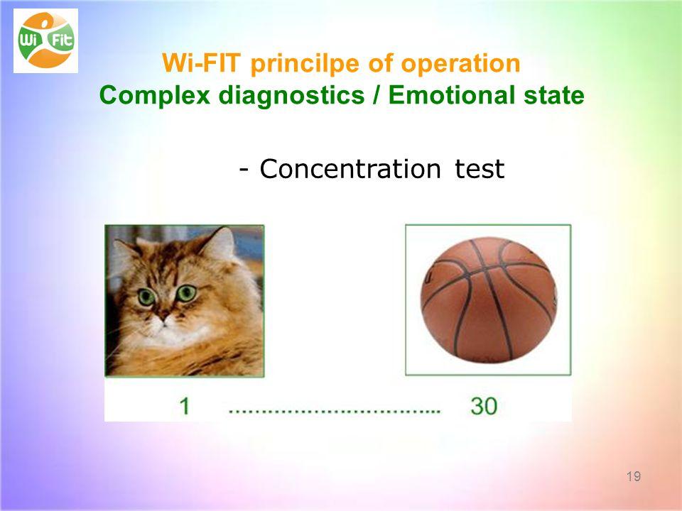 Wi-FIT princilpe of operation Complex diagnostics / Emotional state