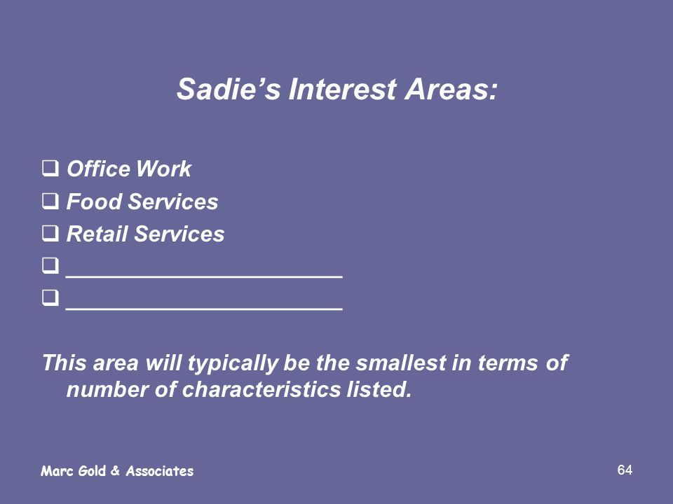 Sadie's Interest Areas: