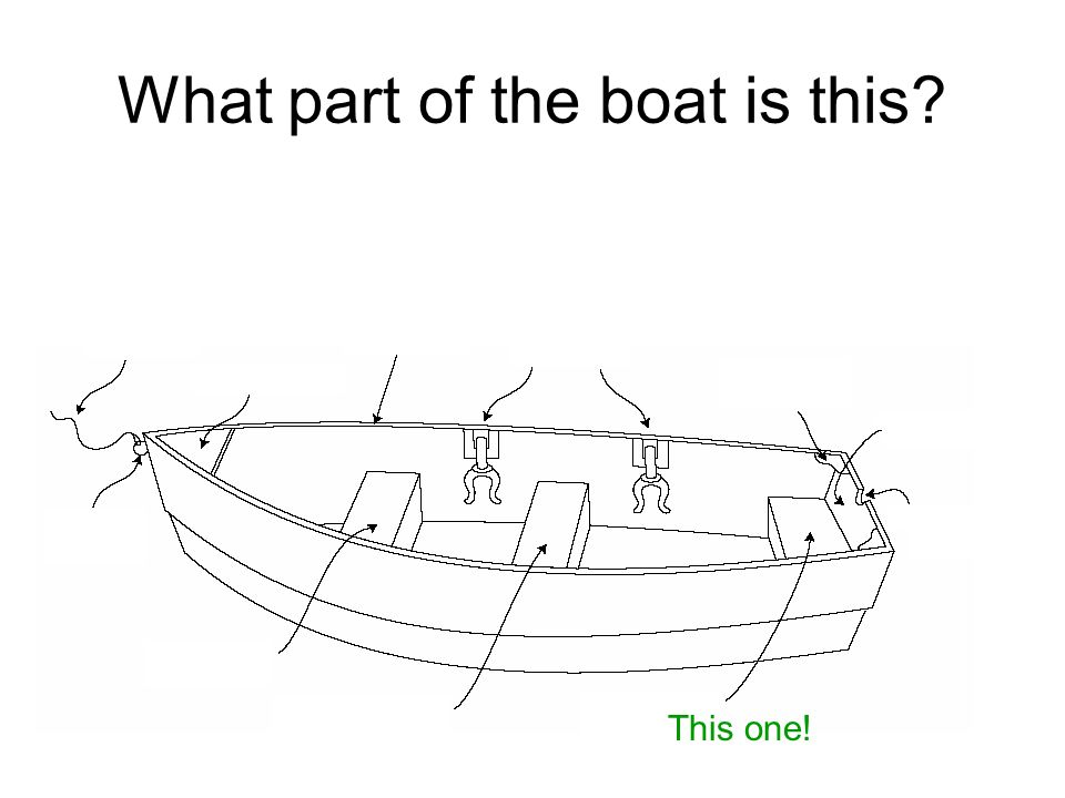 What part of the boat is this