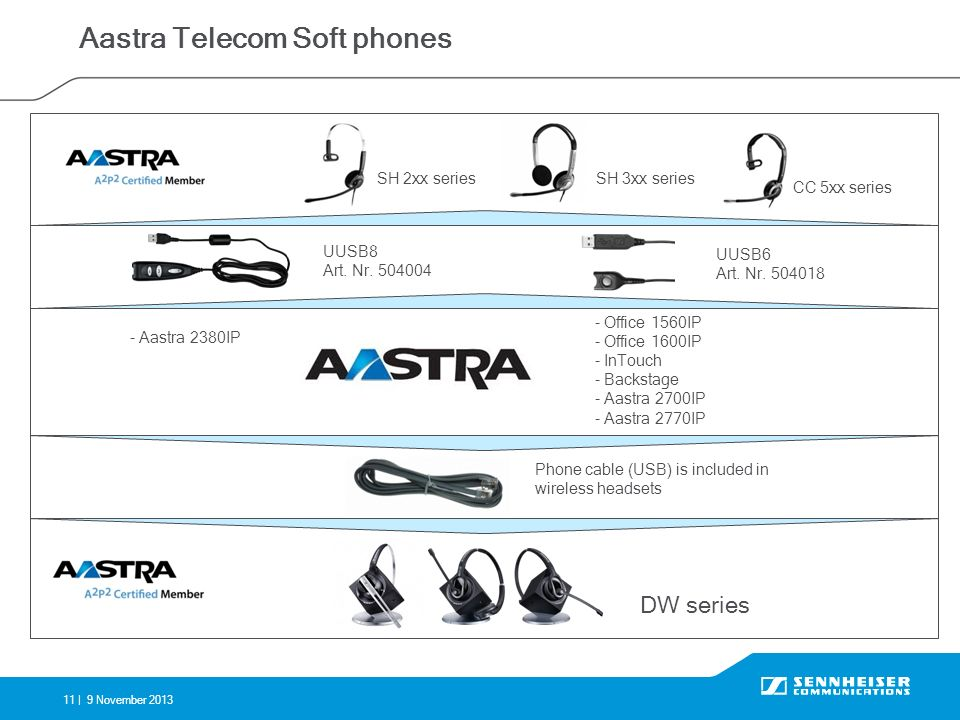 Aastra Telecom Soft phones